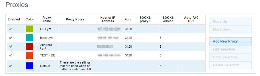 FoxyProxy nastavení proxy serverů